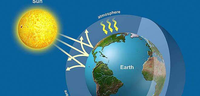 What are the various advantages of greenhouse effect for Green housse effect