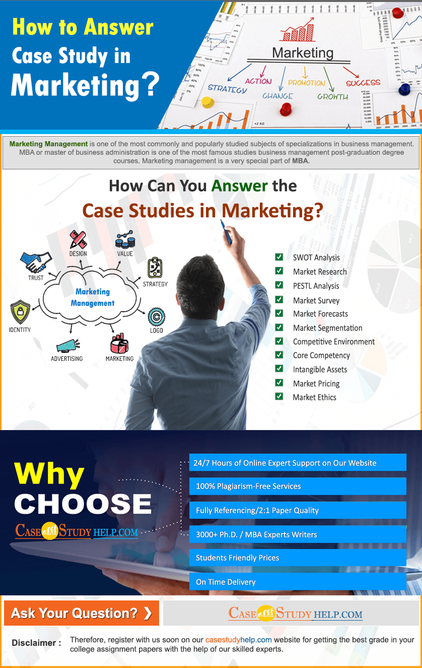 How to Answer Case Study in Marketing by Casestudyhelp.com