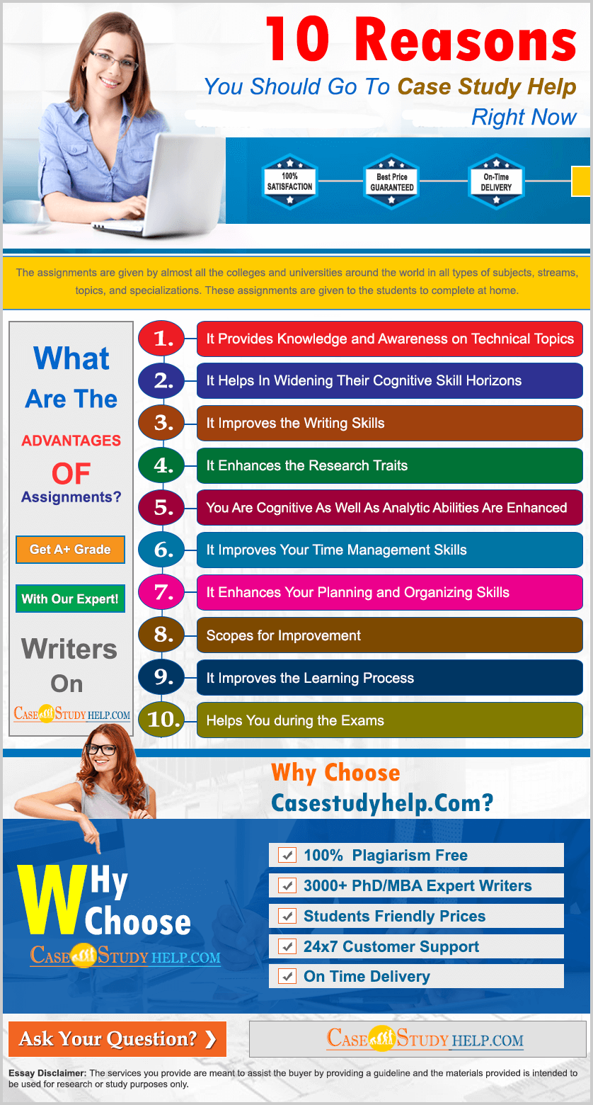 Ten Reasons You Should Go To Case Study Help Right Now