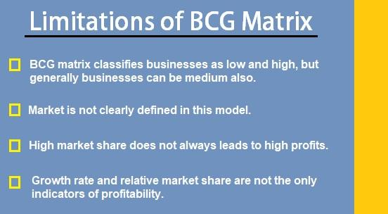 Limitations of BCG Matrix