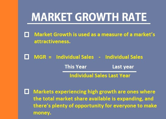 MARKET-GROWTH-RATE