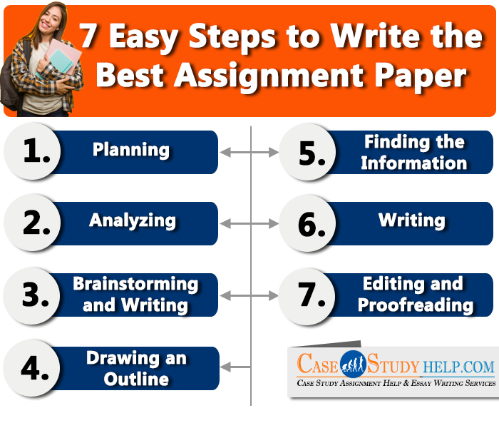 7-easy-steps-to-write-the-best-assignment-paper