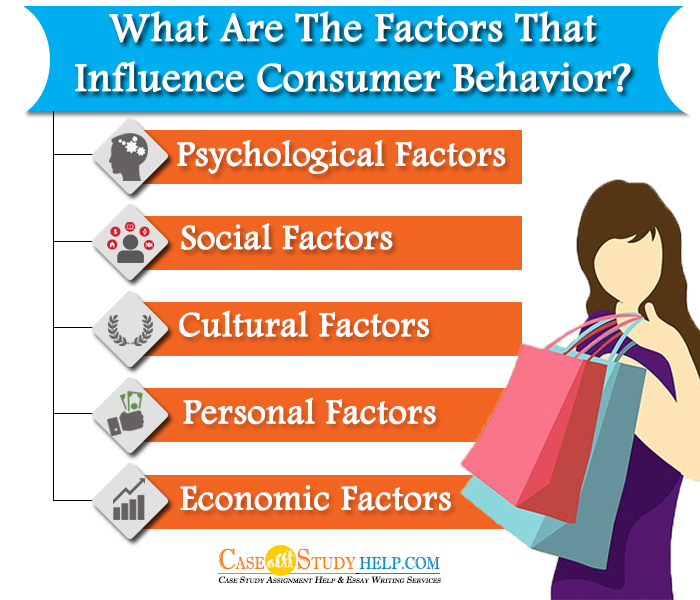 what-are-the-factors-that-influence-consumer-behavior?