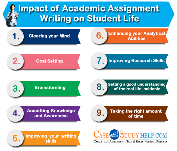 impact-of-academic-assignment-writing-on-students-life