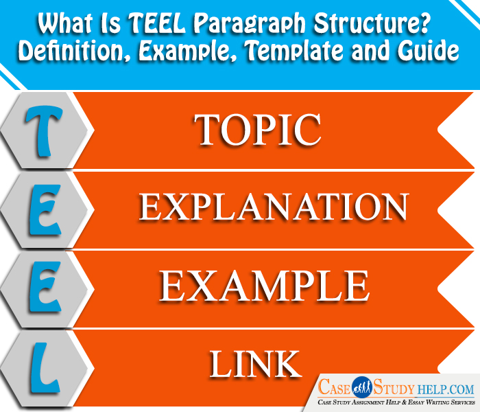 what-is-teel-paragraph-structure?-definition-example-template-and-guide