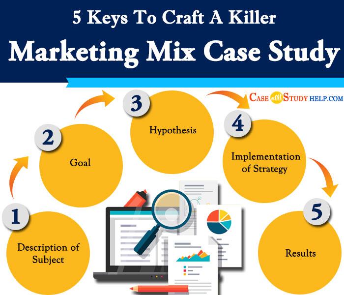 5-keys-to-craft-a-killer-marketing-mix-case-study