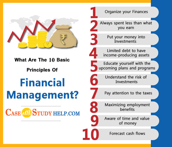 what-are-the-10-basic-principles-of-financial-management?