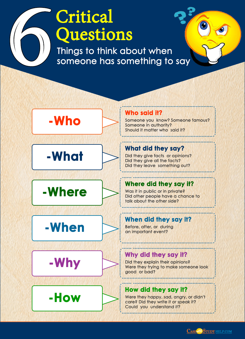 what types of questions are involved in critical thinking 10 great critical thinking activities that engage your students these questions to themselves openly during critical thinking activities is the key.