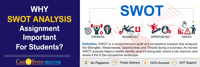 Why SWOT ANALYSIS Assignment Important For Students?