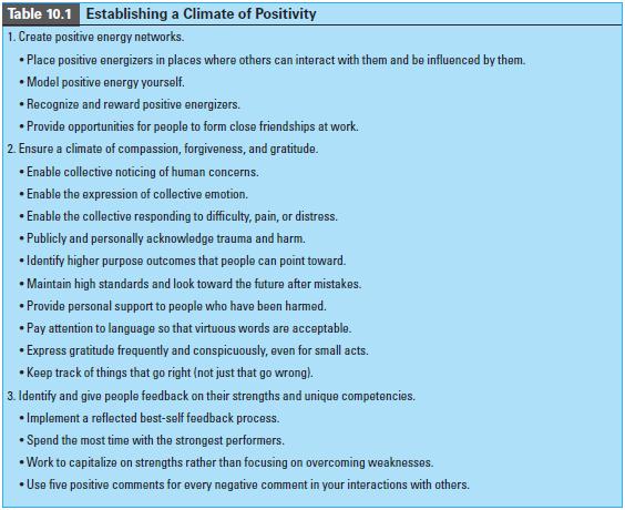 Establishing-a-Claimate-Positivity
