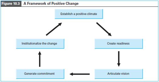 Leading-Positive-Change