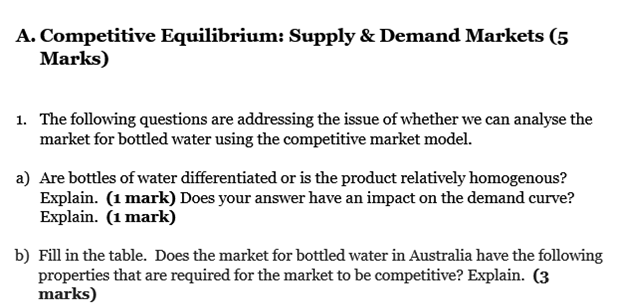 Competitive Equilibrium Supply & Demand Markets