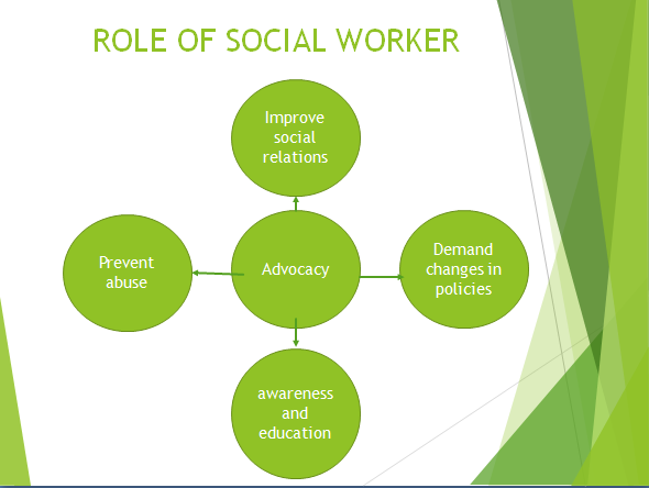 role of social worker