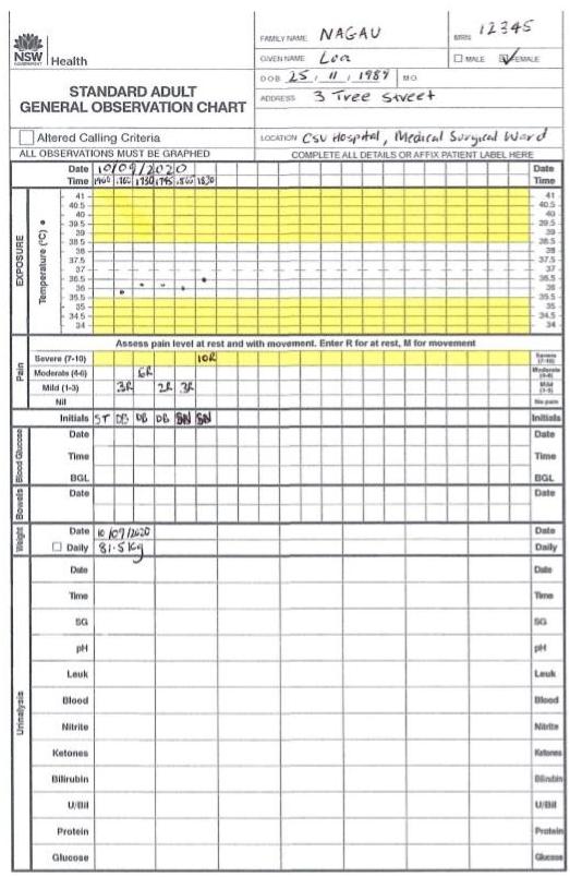 Standard Adult General observation Chart 1