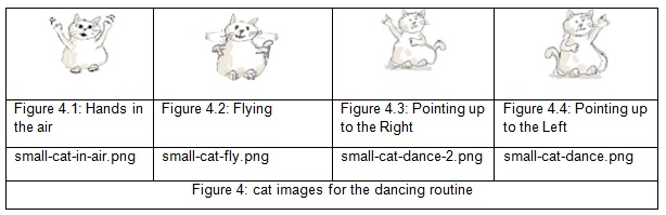 cat-images-for-the-dancing-routine