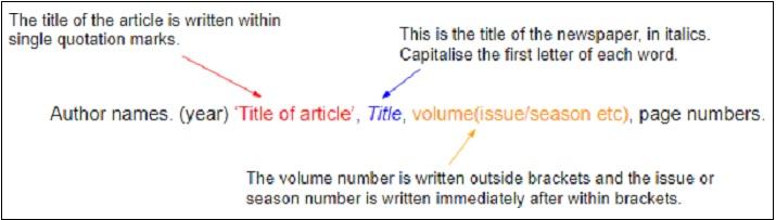 Harvard Citation Guide 1