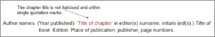 Harvard Citation Guide 3