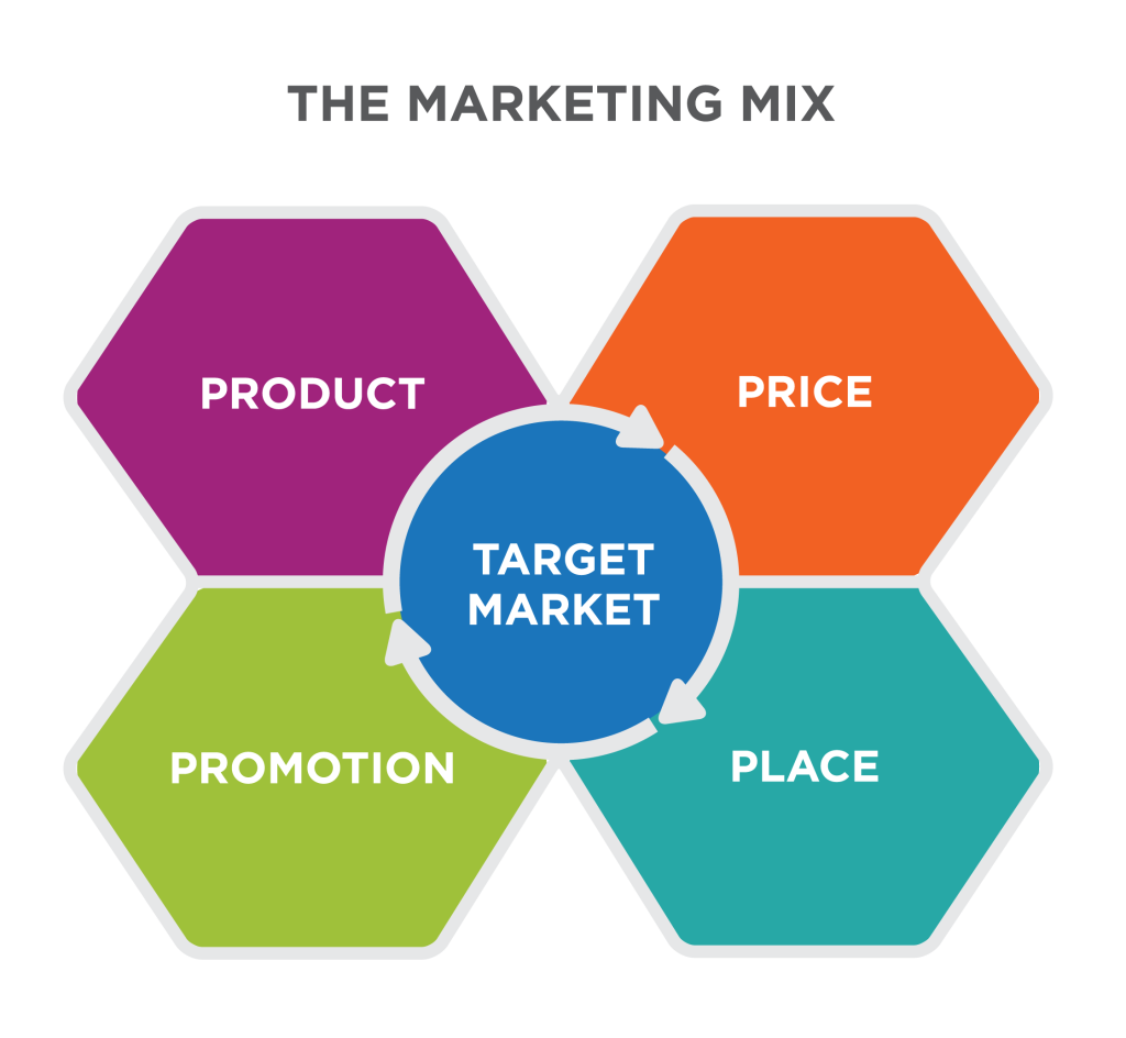 The-Marketing-Mix