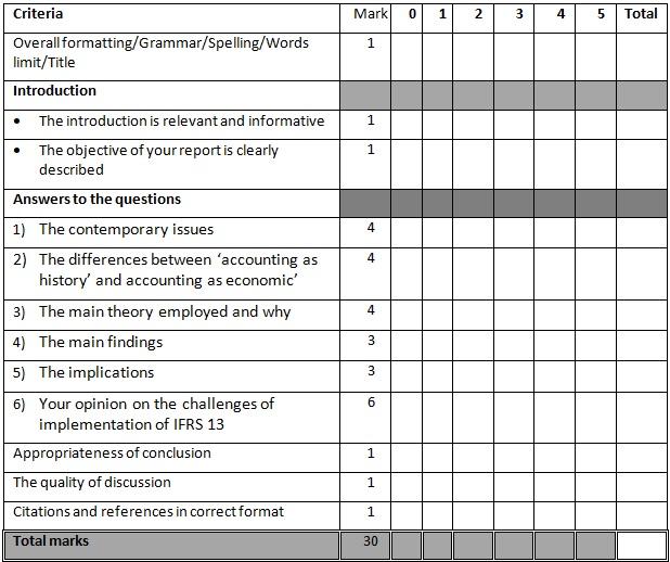 Appendix I Accounting Case Study