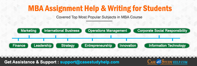 Top Most Popular Subjects for MBA Course